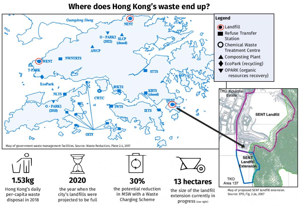 hong kong waste