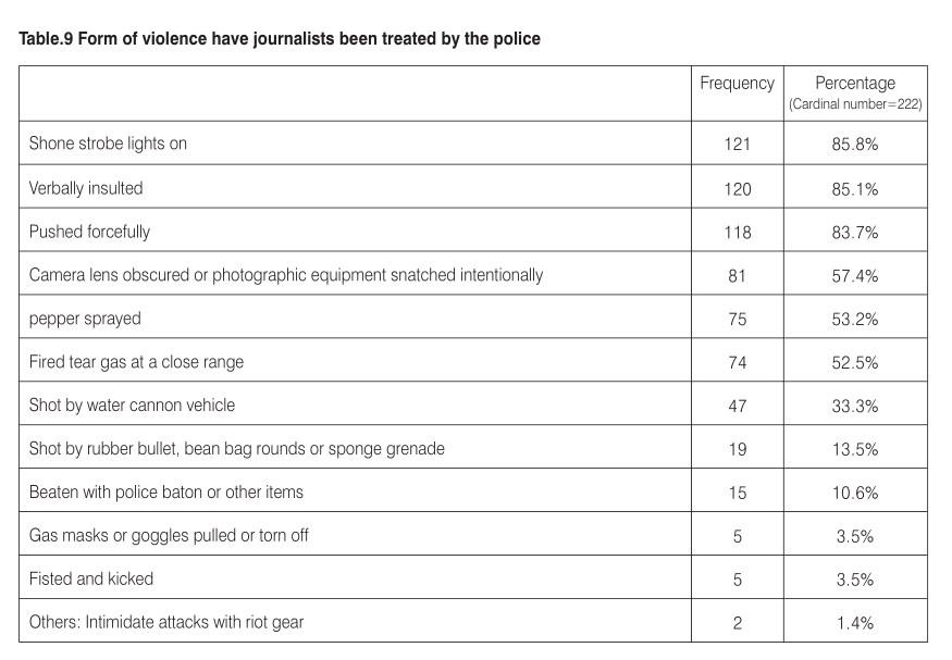 hkja press freedom