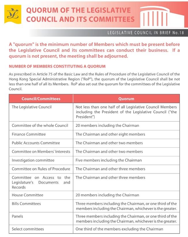 quorum rules