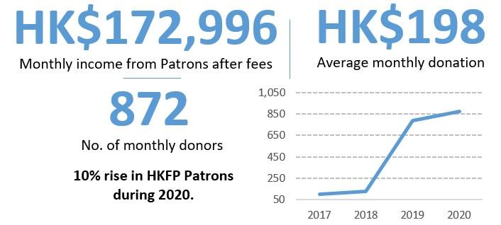 transparency hkfp
