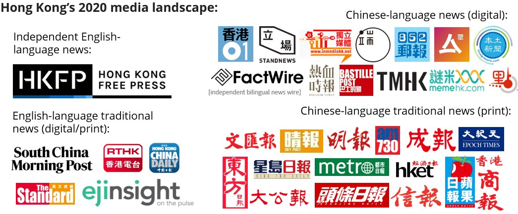 hong kong media landscape