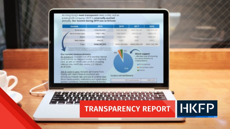 transparency report hkfp (2)