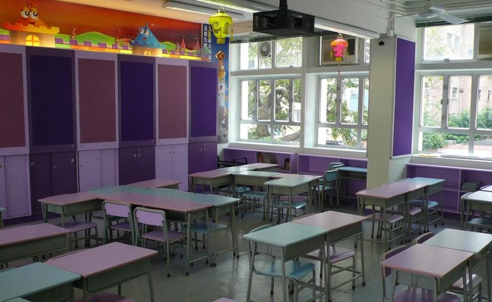 kelas sekolah