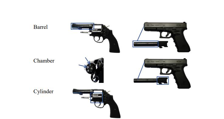 bagian senjata api yang akan ditentukan