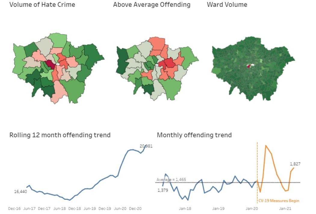 Mayor of London Hate Crime Dashboard