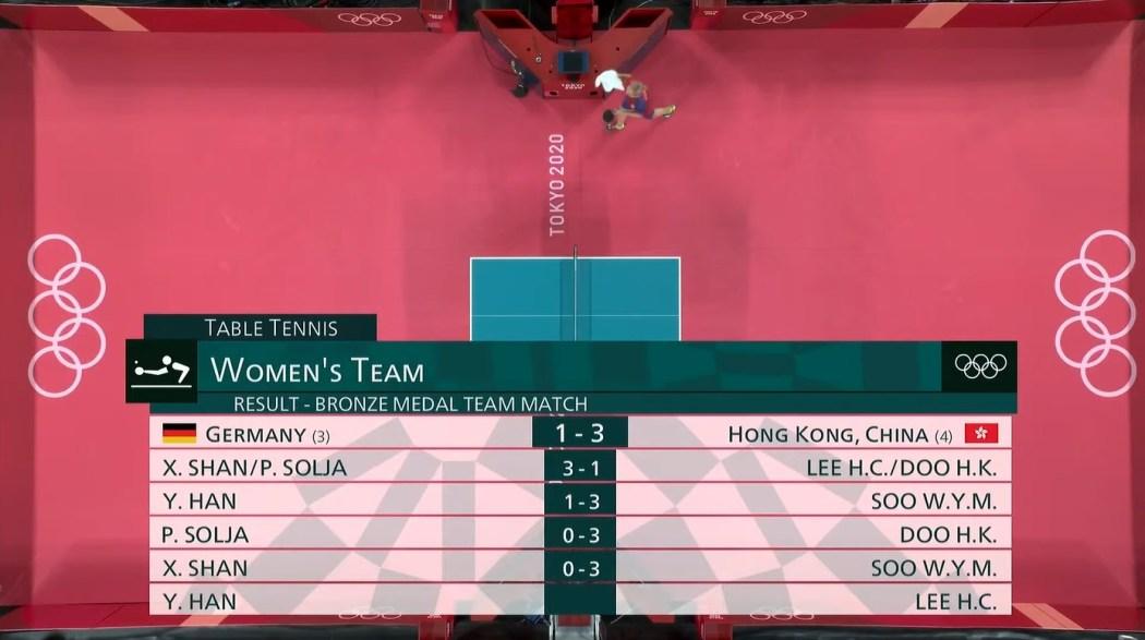 Tokyo Olympics women's table tennis team bronze medal match